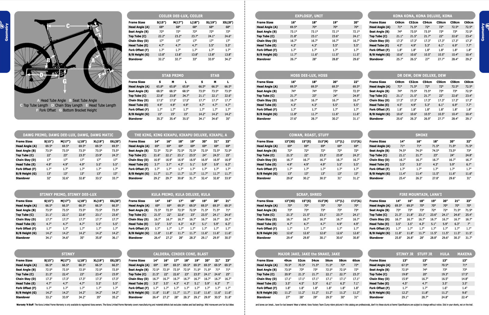 Kona Bikes Support Downloads Bicycle Gear Diagram Together With Mountain Bike Parts 2004